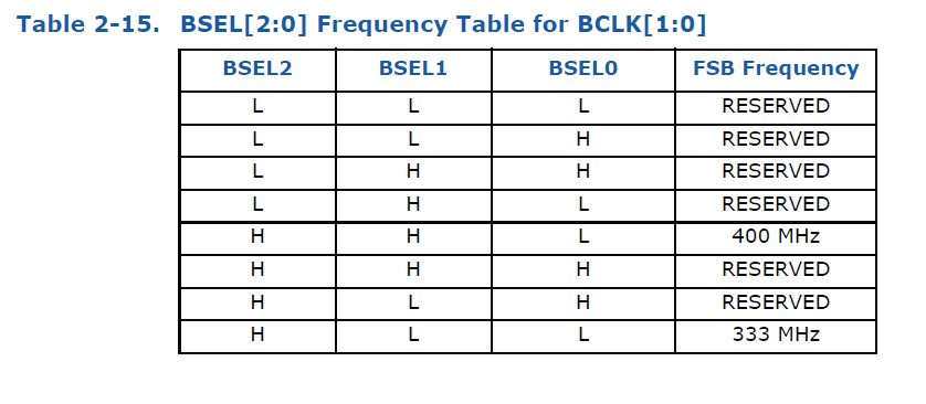 BSEL table.png