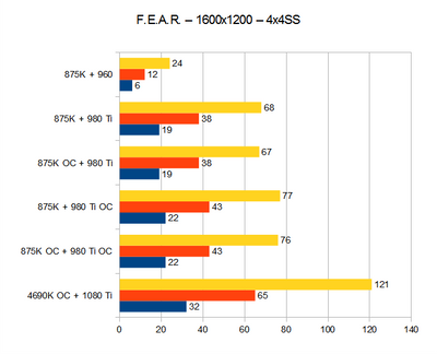 FEAR - 1600x1200 - 4x4SS.png